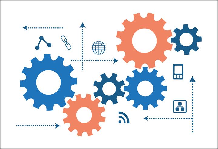 enterprise-application-integration-requisitions and-complications