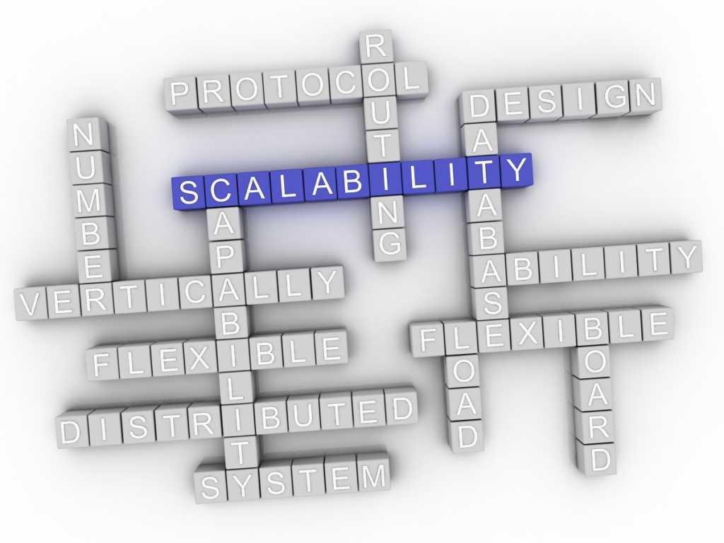 gain-scalability